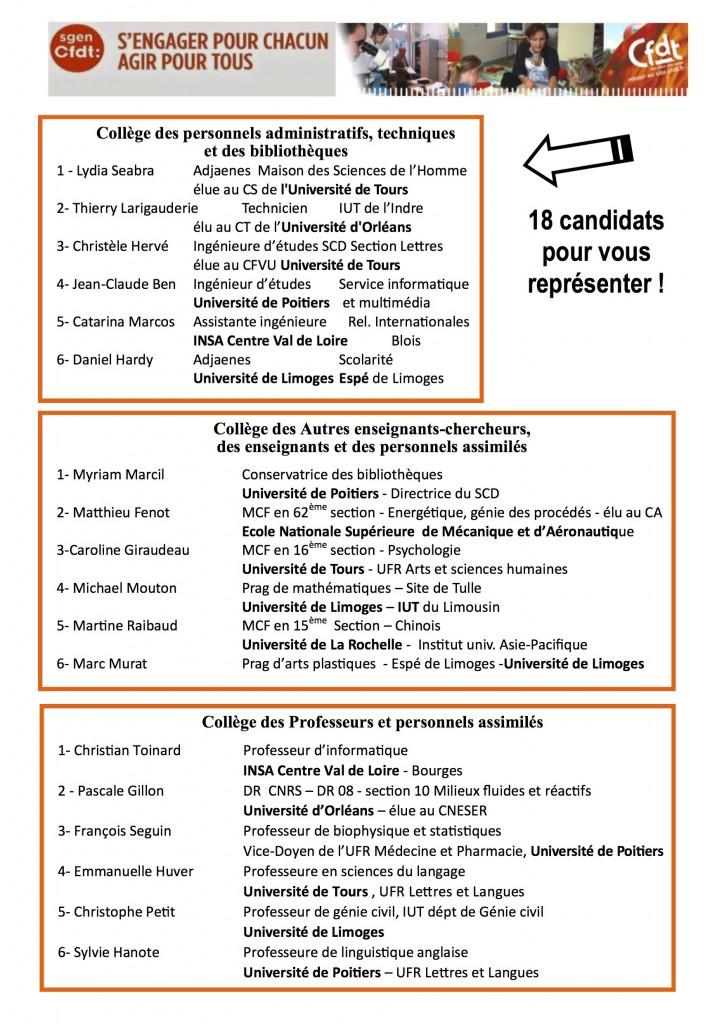 Listes Comue 2015